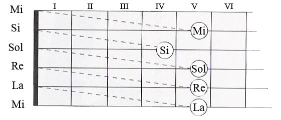afinacion-metodo-4-copia