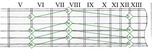 afinacion-metodo-5-copia