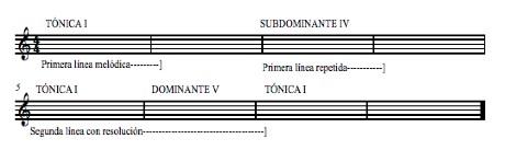 imagen-10-blues-8-melodia