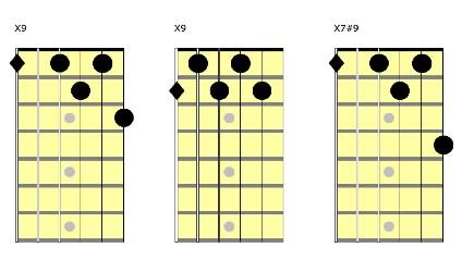 imagen-2-chords1