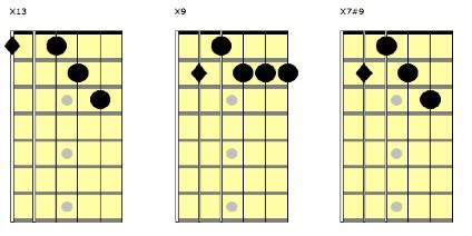 imagen-3-chords-2