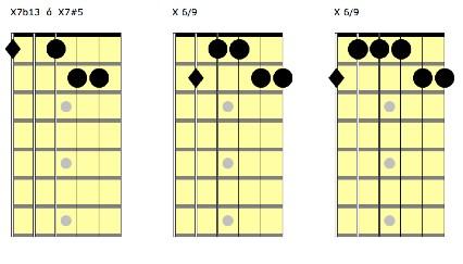 imagen-6-chords-5