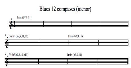 imagen-7-blues-menor