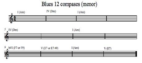 imagen-8-blues-menor-ii